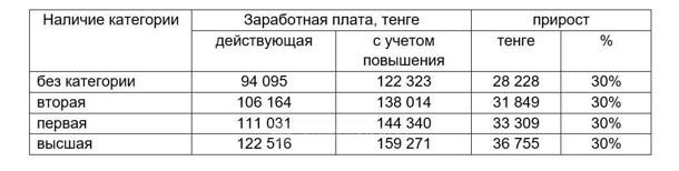 Калькулятор расчета процентов за задержку зарплаты